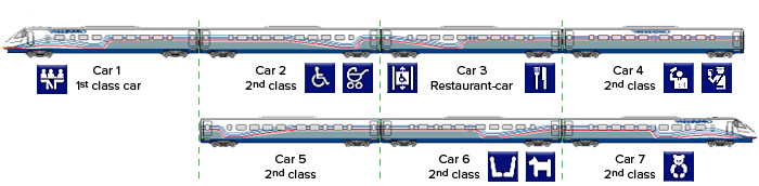 Alstom Seating Plan